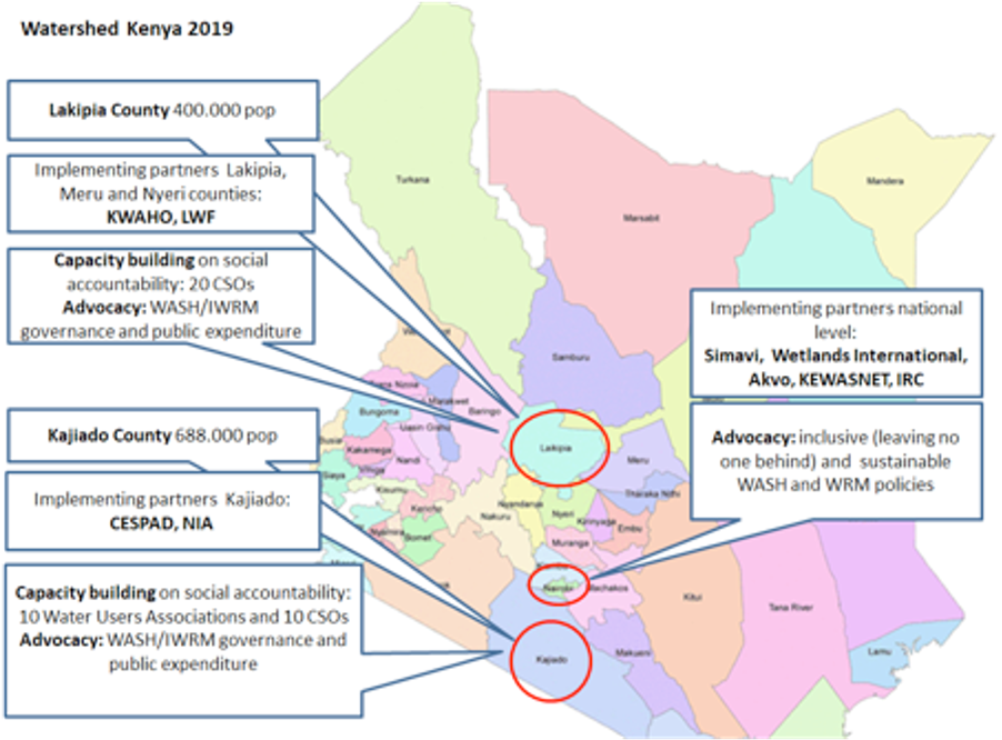 A summary of key focus issues and programme areas amongst Watershed Kenya partners